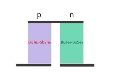 Термоэлектрический холодильный модуль элемент Пельтье