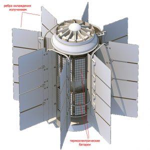 Ядерные термоэлектрические установки.